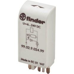 MODULE DE INDICARE SI PROTECTIE EMC FINDER 99.02